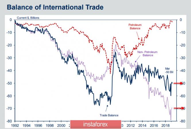 Рынки отыгрывают позитив, USDCAD и USDJPY движутся разнонаправленно