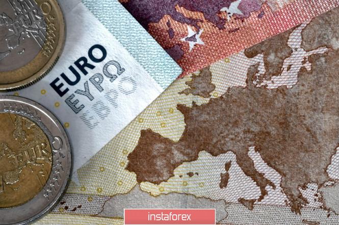 EUR/USD: основная задача быков пары – удержать отметку 1,1280