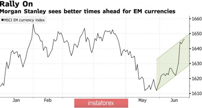 Рубль поставили на паузу