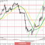 GBP/USD: план на американскую сессию 19 июля. Розничные продажи помогли покупателям фунта вернуться в рынок