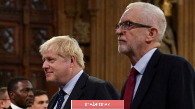 GBPUSD и EURUSD: Борьба за правительственное кресло в Великобритании стартовала