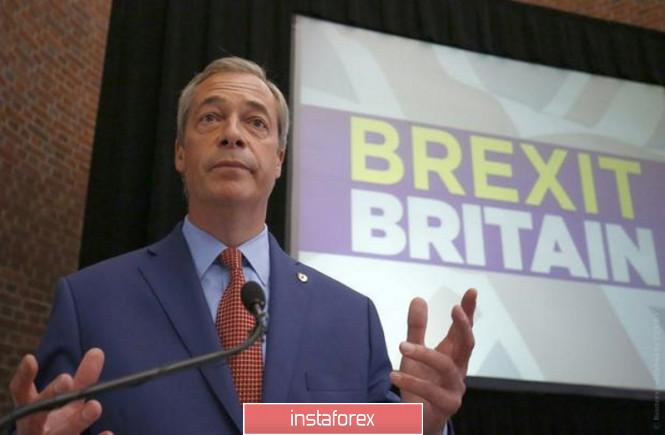 GBPUSD: Экономика Великобритании избежала рецессии