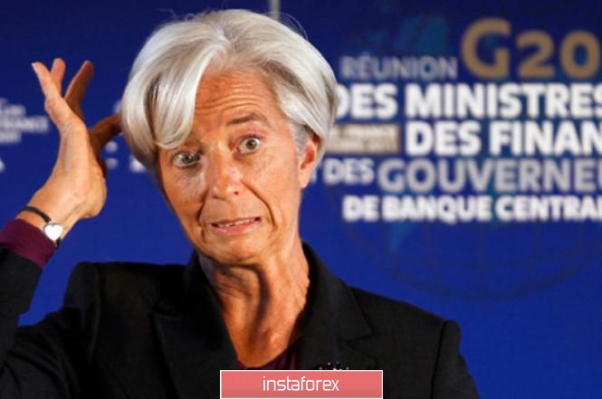 EURUSD и GBPUSD: У президента Европейского центрального банка Кристин Лагард нет поводов для радости
