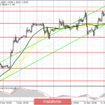 GBP/USD: план на европейскую сессию 12 декабря. День икс для британского фунта, политики и экономики Великобритании
