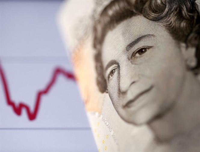 GPB/USD: Борис Джонсон должен очень постараться, иначе фунт может под отметкой $1,20 оказаться