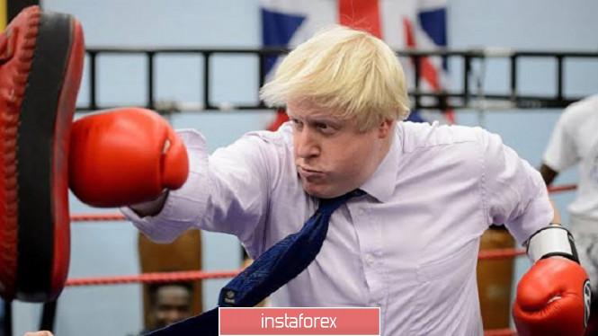 GBPUSD: Борис Джонсон переходит к фазе активных действий, пообещав выйти из блока до 31 января 2020 года