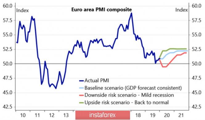 Евро утратил иллюзии