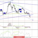 EUR/USD. 24 января. Прорыв линии тренда выполнен! Ждем дальнейшего падения евро