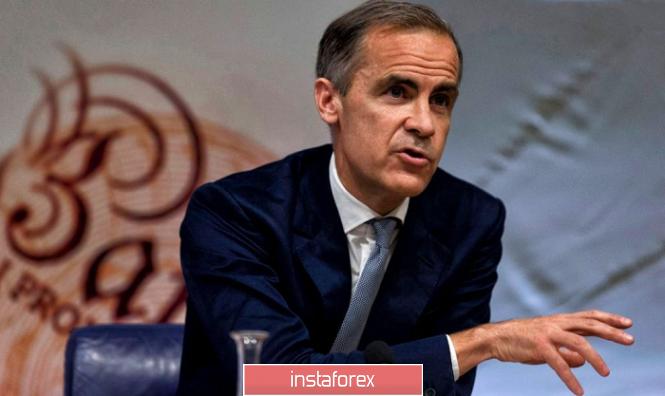 А продолжение банкета будет? (обзор EUR/USD, GBP/USD и USD/RUB от 31.01