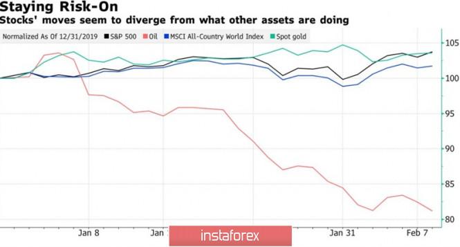 Выйдет ли золото из тени доллара?