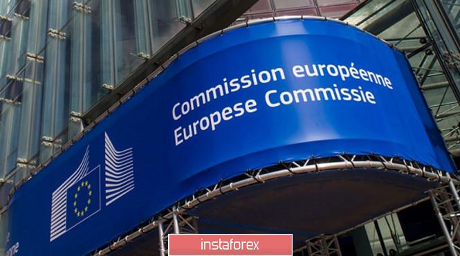 EURUSD: Евро не сильно обрадовала будущая перспектива роста инфляции в еврозоне от Еврокомиссии
