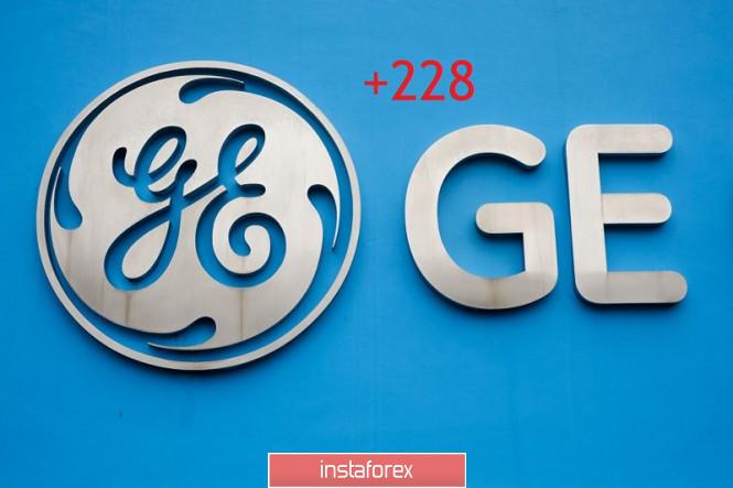 General Electric – забирайте деньги!