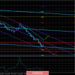 Обзор пары EUR/USD. 17 февраля. Скучный понедельник. Начнет ли евровалюта коррекцию и какие у нее перспективы?