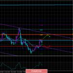 Обзор пары GBP/USD. 17 февраля. Британский фунт «хватается за соломинку» перед новым затяжным падением.