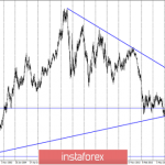 EUR/USD. 17 февраля. Евро остается в нисходящем коридоре. Новая долгосрочная торговая идея