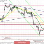 GBP/USD: план на американскую сессию 21 февраля. Фунт продолжает ломать стереотипы фундаментального анализа. Быки нацелены