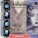 GBPUSD и EURUSD: Британский фунт резко вырос и дает отпор доллару США. Евро не может определиться с дальнейшим направлением