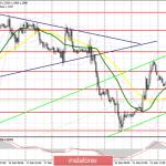 GBP/USD: план на американскую сессию 24 февраля. Фунт растерял все пятничные позиции, но для покупателей это отличный шанс