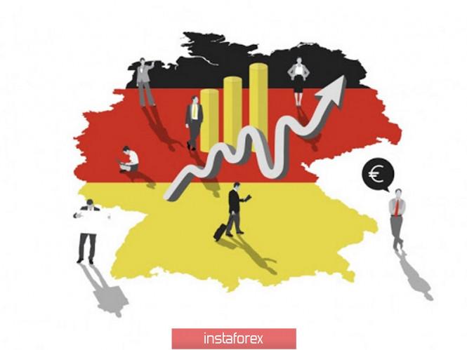 EURUSD и GBPUSD: Евро остается в канале после отчета по экономике Германии, которая находится не в лучшей форме