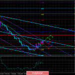 Обзор пары EUR/USD. 27 февраля. Американская статистика может вернуть интерес рынка к доллару США.