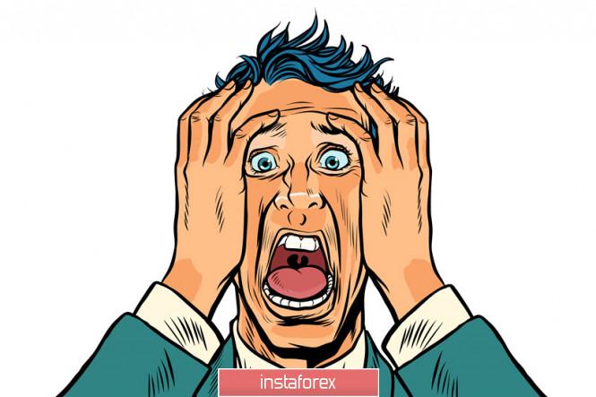 Как заработать на страхе – чему нас учит обвал фондовых рынков #SPX?