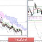 EUR/USD и GBP/USD 28 февраля – рекомендации технического анализа