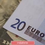 Перспективы евро EURUSD и золота Gold