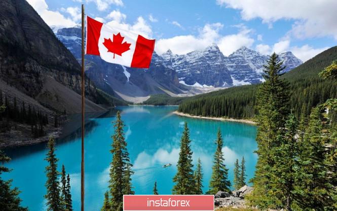 Сегодня % ставка по Канаде
