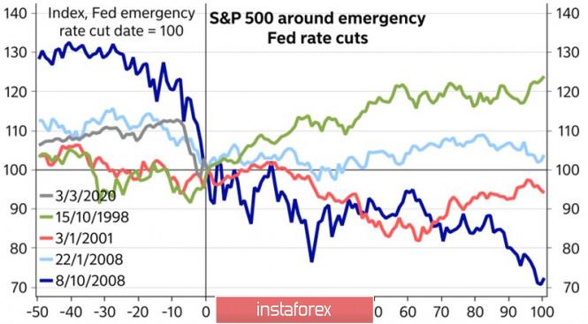 Остановит ли ЕЦБ «быков» по евро?