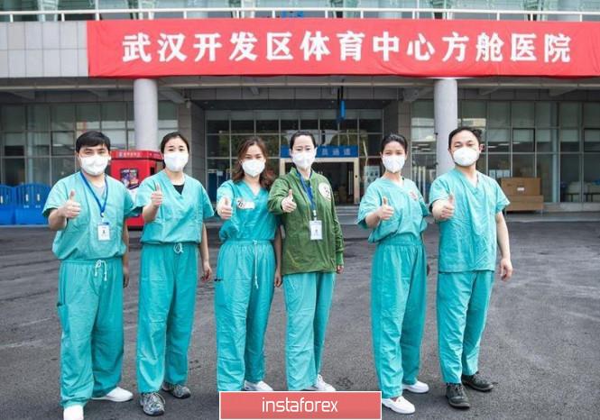 Срочно! Китай - Пик коронавируса прошёл