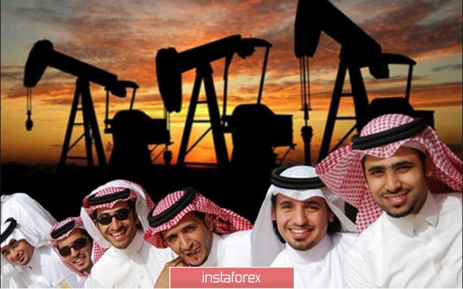 Нефть – фиксируйте прибыль, это ещё не дно