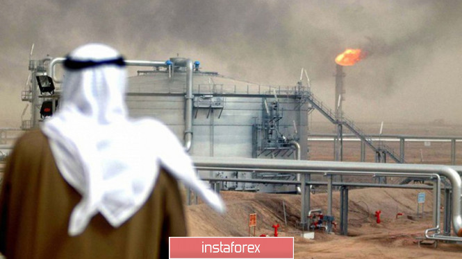 Нефть #CL, ценовая война. Саудовская Аравия против России