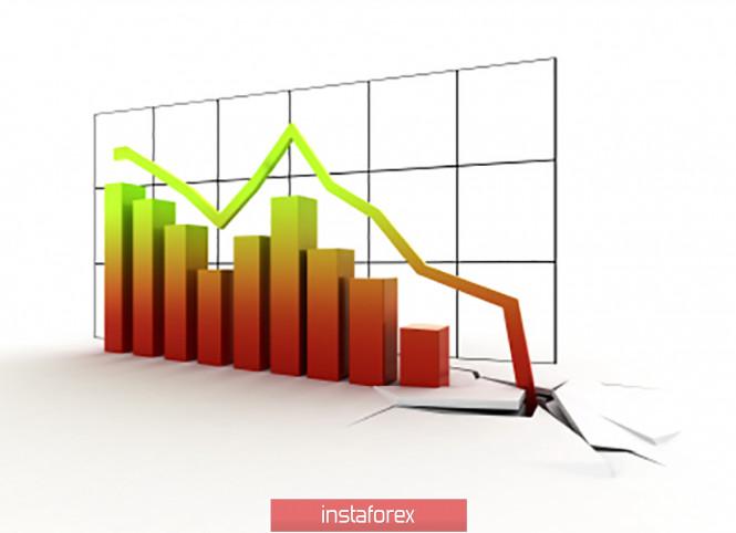 GBP/USD. Превью недели. Аналитики Morgan Stanley предрекают американской экономике обрушение