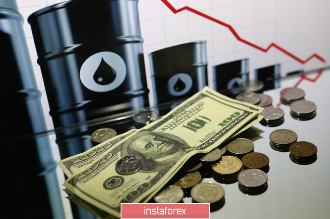 Отработка торговой идее по нефти +4000п