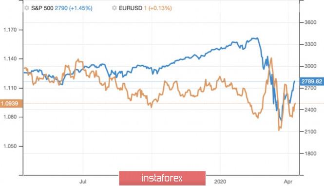 Доллар теряет лоск