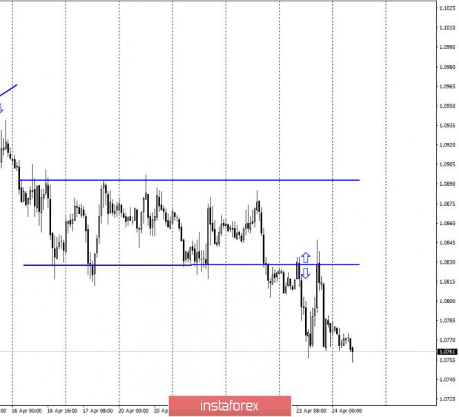 EUR/USD. 24 апреля. Медведи вновь господствуют на рынке