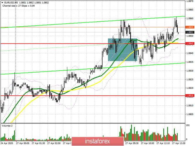 EUR/USD: план на американскую сессию 27 апреля. Быки стараются закрепиться выше уровня 1