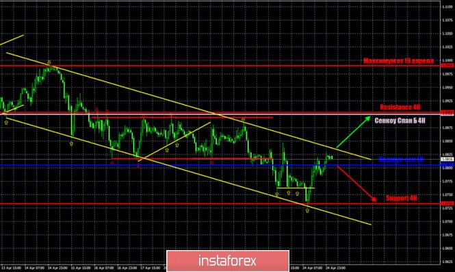 EUR/USD. Готовимся к закрытию сделок по торговому сигналу от 27 апреля