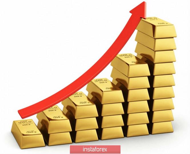 Золото – предпосылки продолжения роста