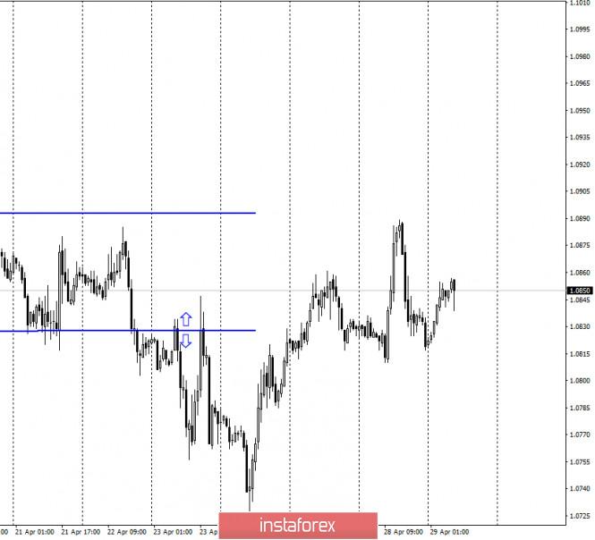 EUR/USD. 29 апреля. Commitments of traders: спекулянты верят в рост евровалюты