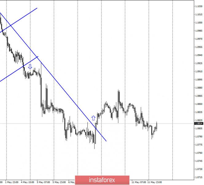 EUR/USD. 12 мая. Отчет COT: спекулянты потихоньку продавливают пару вниз