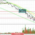 EUR/USD: план на американскую сессию 22 мая (разбор утренних сделок). Евро продолжил падение перед протоколами ЕЦБ. Медведи