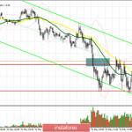GBP/USD: план на американскую сессию 22 мая (разбор утренних сделок). Медведи давят на фунт и пытаются удержаться под уровнем