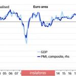 Евро подрезали крылья