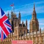GBP/USD. Превью недели. «Сделки» с Евросоюзом не будет с вероятностью 90%. Британию ждет экономическая катастрофа.