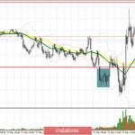 GBP/USD: план на американскую сессию 27 мая (разбор утренних сделок). Фунт потянулся к недельным максимумам. Под прицелом
