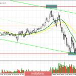 GBP/USD: план на американскую сессию 29 мая (разбор утренних сделок). Фунт остается в канале, а быки активно действуют при
