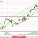 GBP/USD: план на европейскую сессию 3 июня (разбор вчерашних сделок). Покупатели фунта верят в светлое будущее. COT отчет.