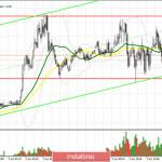 GBP/USD: план на американскую сессию 3 июня (разбор утренних сделок). Фунт взял паузу перед новой волной роста. Данные по