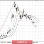 Прогнозы по экономике России и — рубль: Пора покупать доллар и евро за рубли